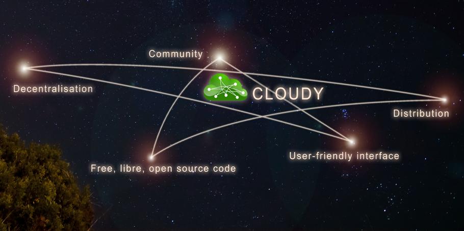 Cloudy GNU/Linux